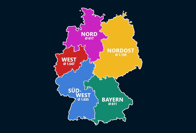 Zuschauerzahlen Der Regionalligen 2018 19 Die Falsche 9