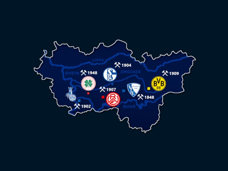 Fußball im Ruhrgebiet – mehr als nur Sport!