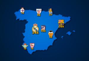 Übersicht aller Spanischen Fußballmeister