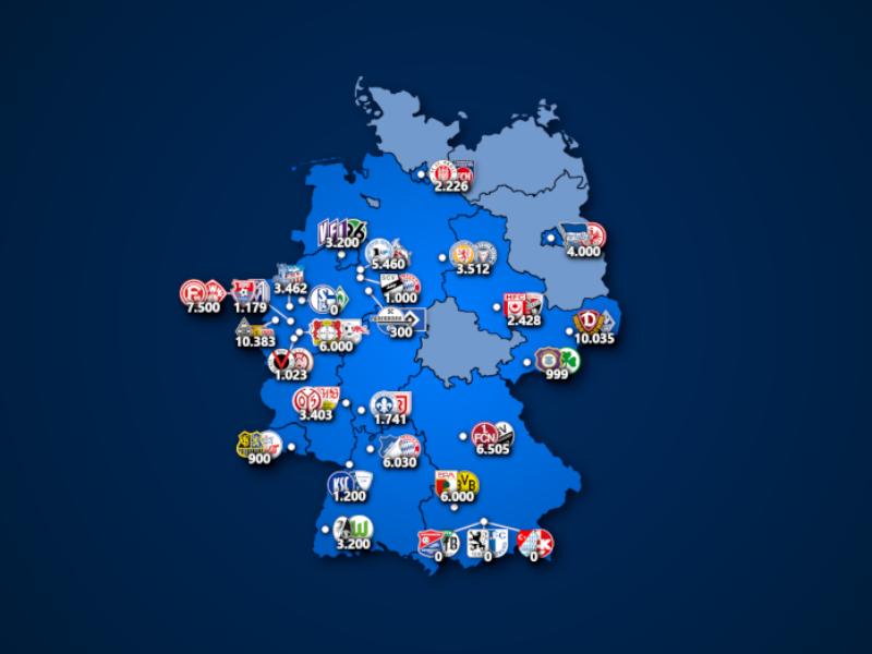 1. – 3. Liga: Zuschauerzahlen des 2. Spieltags